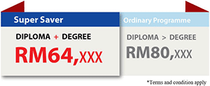 Super Saver for Diploma + Degree in Business Programme at DISTED College